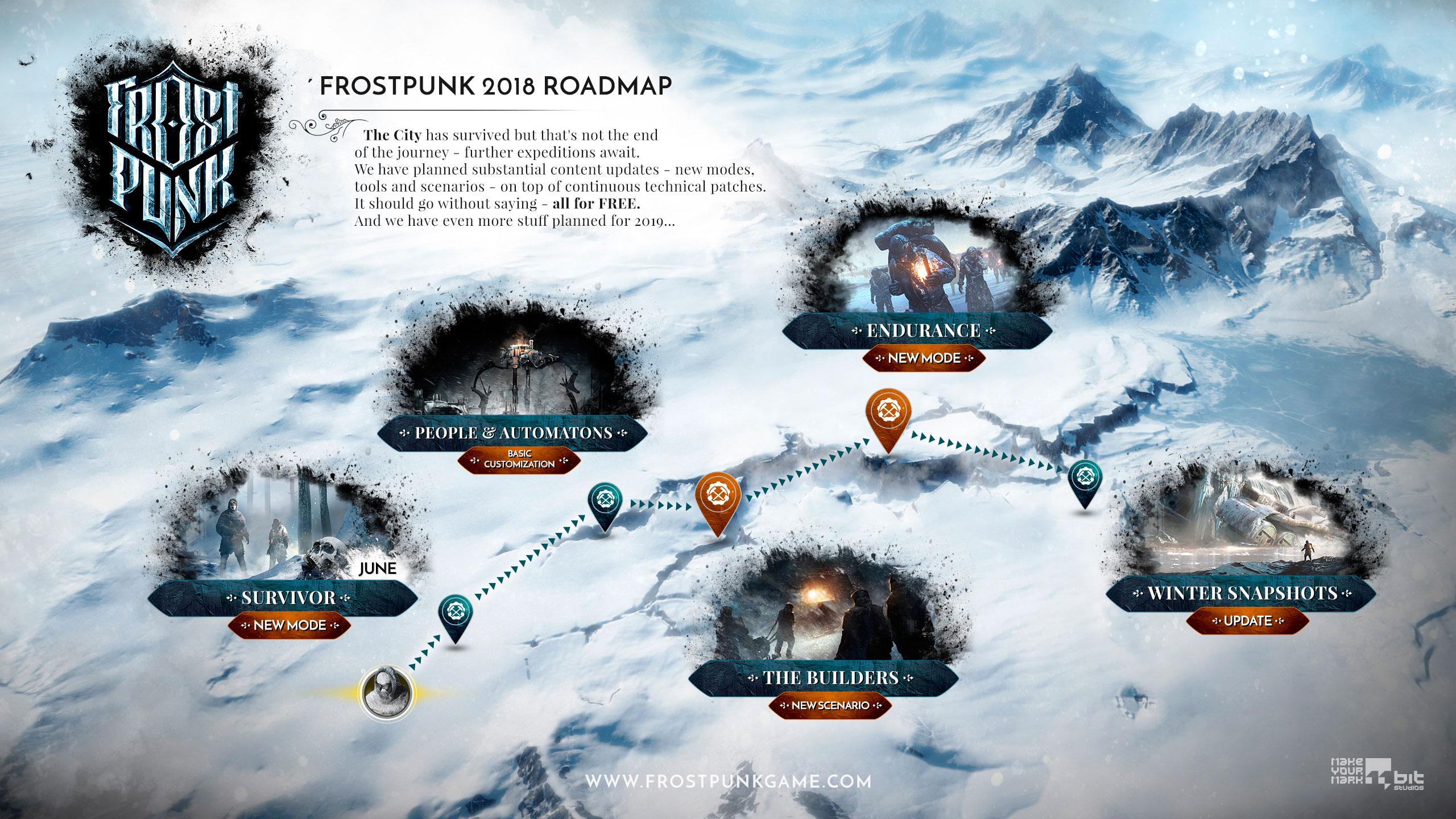 plan de contenido de Frostpunk