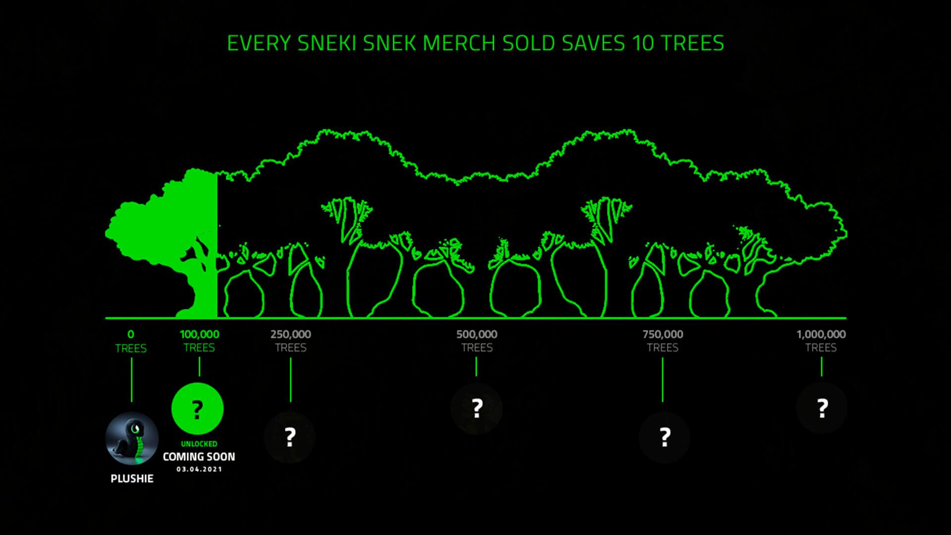 salvar 1 millón de árboles