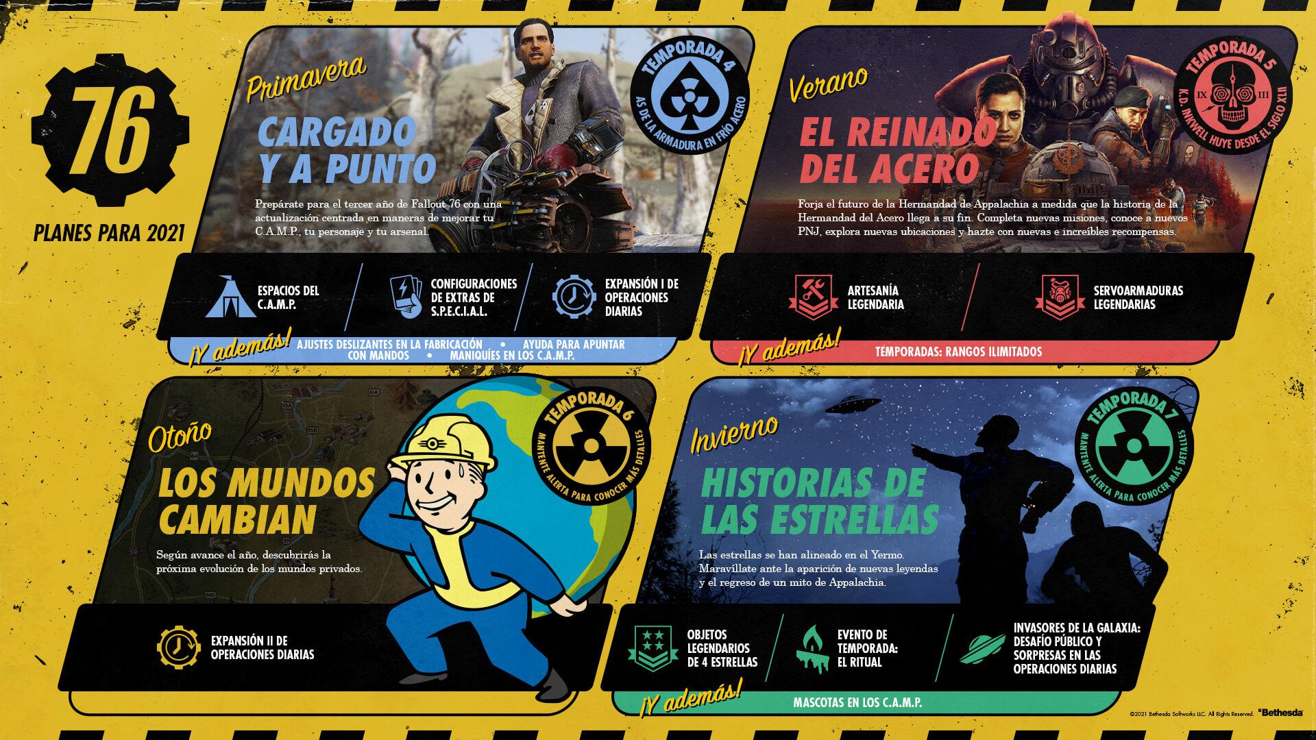 Fallout 76 Contenidos 2021 1